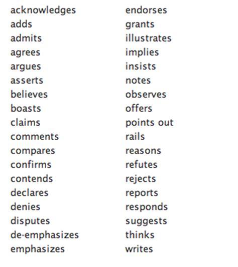 Embedding quotations in essays essay